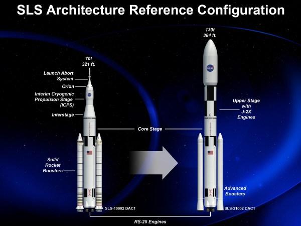 NASA's SLS Program Manager talks Block 1B and beyond ...