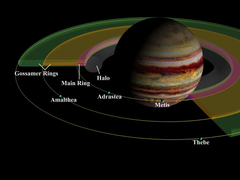Image result for Saturn's moons and rings