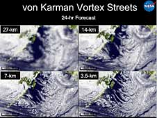 A 24 hour simulation run at progressively higher resolutions captures finer and finer details of cloud vortex streets moving over Alaska's Aleutian Islands.