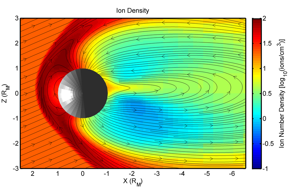 Solar Wind Proton Density