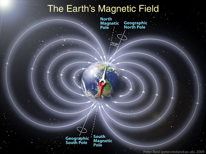 Schematic illustration of the invisible magnetic field lines of Earth, represented as a dipole magnet field.