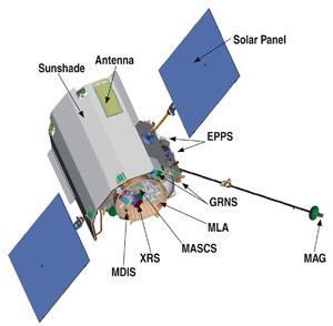 Ilustração da MESSENGER com indicações de componentes (Foto: Applied Physics Laboratory / Johns Hopkins University)