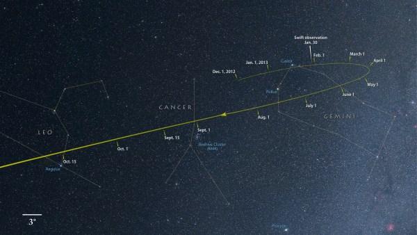 NASA - NASA's Swift Sizes Up Comet ISON
