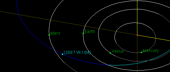 Asteroid 2007 VK184 Eliminated as Impact Risk to Earth | NASA