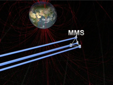 NASA's Magnetospheric MultiScale Mission Takes a Step ...
