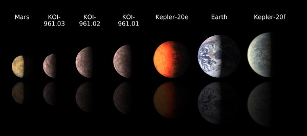 Sizing Up Exoplanets | NASA