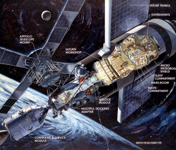 Skylab Artist's Concept   NASA
