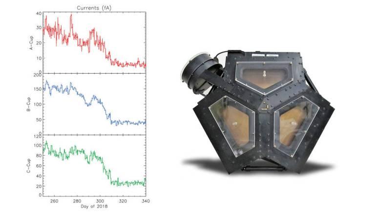 Voyager 2's plasma science experiment (PLS)