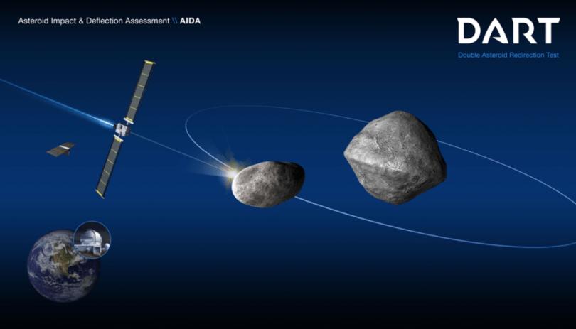 """dart schematic - Após """"surpresas"""" a NASA investirá mais pesado em defesa à Asteróides"""