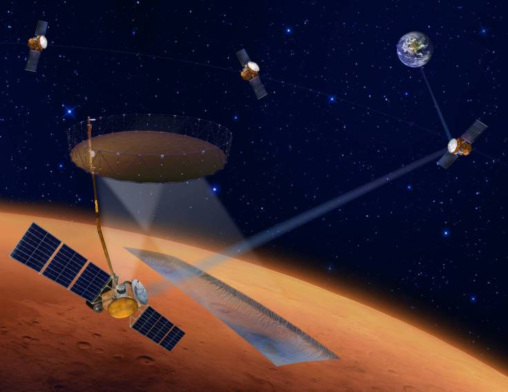 This artist illustration depicts four orbiters as part of the International Mars Ice Mapper (I-MIM) mission