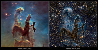 Hubble images of Eagle Nebula's Pillars of Creation