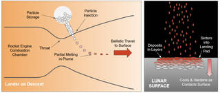 FAST Particle Injection