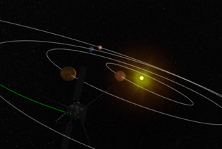 Illustration showing Solar Orbiter's perspective on the planets as it orbits the Sun