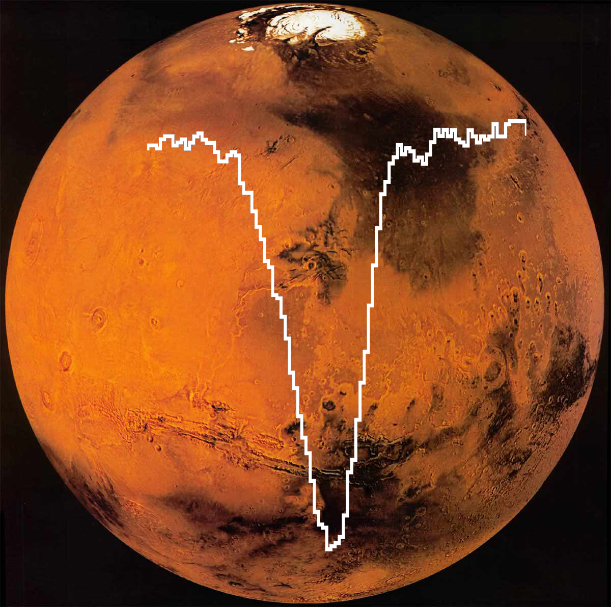 SOFIA/GREAT spectrum of oxygen [O I] superimposed on a Viking 1 composite image of Mars by USGS University of Arizona. The amount of atomic oxygen computed from this SOFIA data is about half the amount expected.