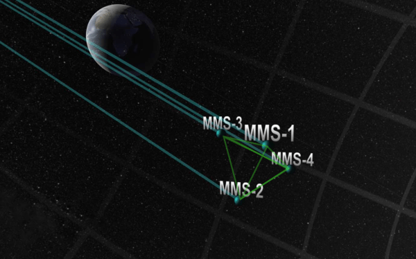 Four MMS Spacecraft Achieve Tightest Flying Formation Ever ...