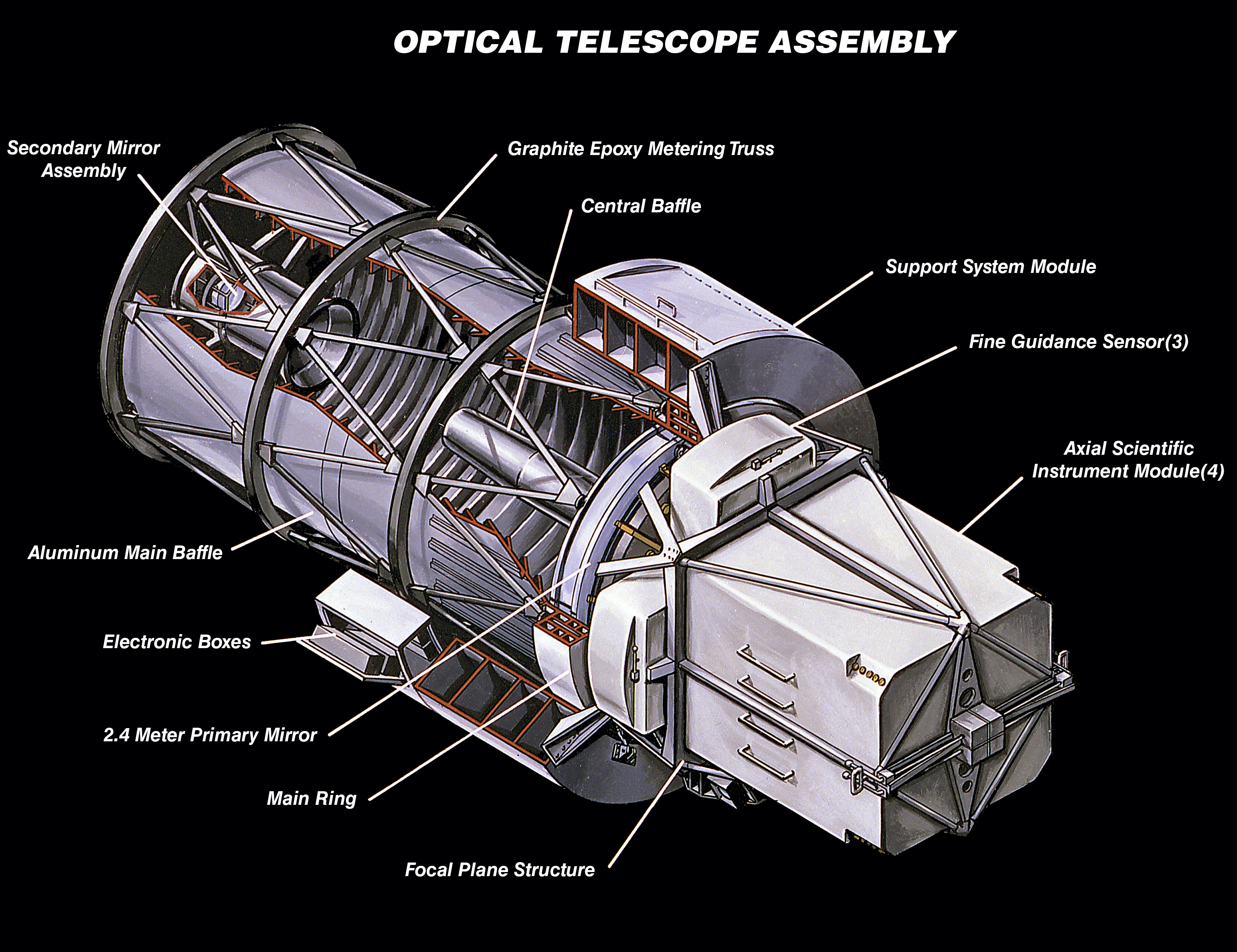 A Sketch Of Hubble Space Telescope That I Drew Hst Might