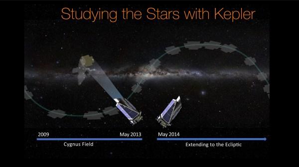 Studying the Stars with Kepler | NASA