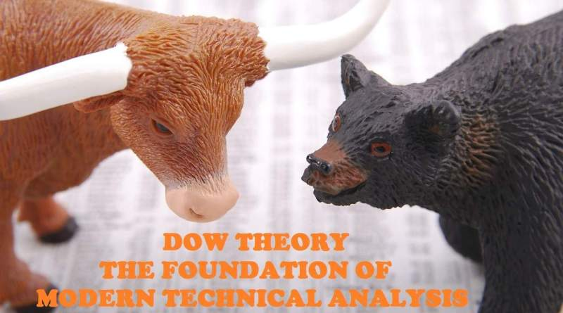 Dow Theory The Foundation Of Technical Analysis Bull Bear Image