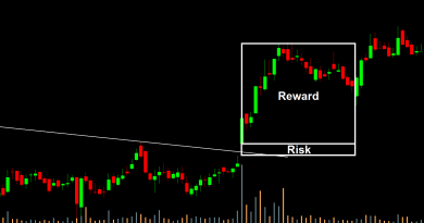 trading opportunity of breakaway gaps feature image