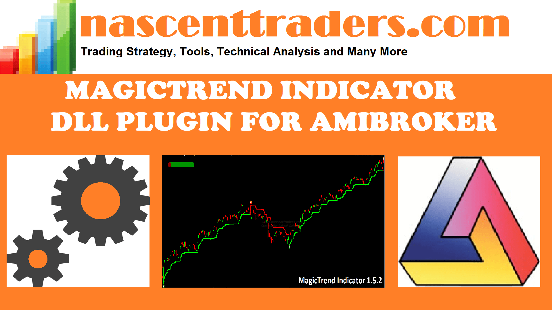Automatic Trend Lines For Amibroker Afl