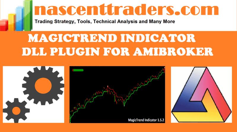MagicTrend Indicator Amibroker Plugin x64