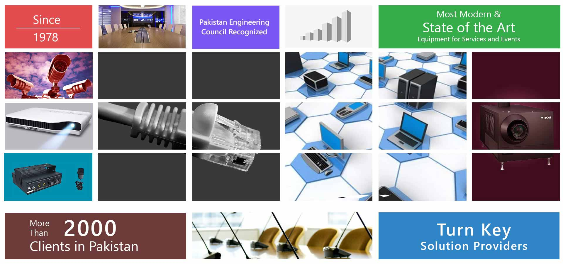 Complete audio video conference solution company in Pakistan
