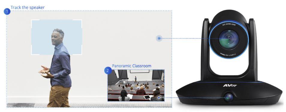dual lens design of tracking camera