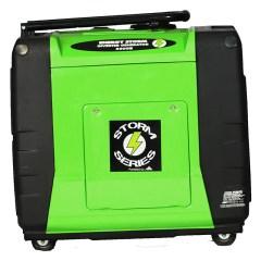Lifan Energy Storm ESI 5600iER-CA, 5000 Running Watts/5500 Starting Watts, Gas Powered Portable Inverter