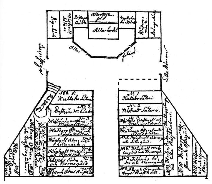 Planritning, troligen från slutet av år 1759, över bänkplatsernas fördelning i koret och de främre kvarteren. Den streckade linjen markerar den bänk som major Fixenhielm på egen bekostnad lät uppföra och som togs bort under andra hälften av år 1759.