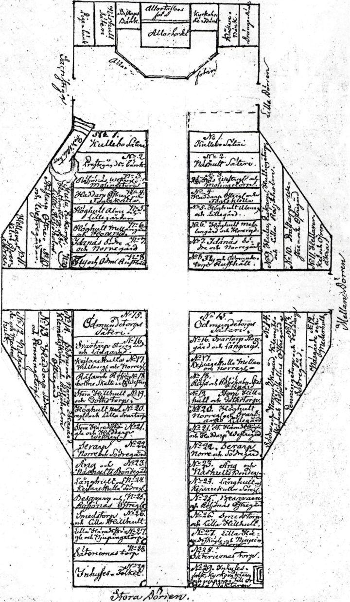 Planritning, troligen från tiden omkring 1760 efter bänkplatsernas slutliga fördelning