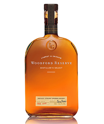 Woodford and Makers difference explained