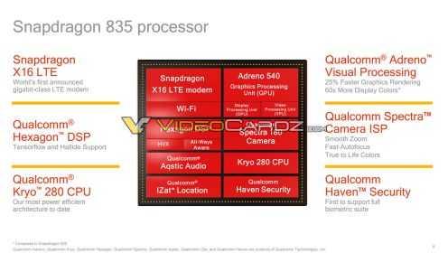 Qualcomm Snapdragon 835 Chipset Specs