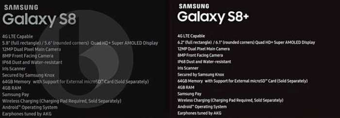 Samsung Galaxy S8 and S8+ Specs