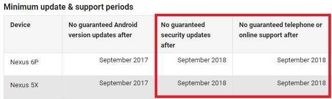 Nexus 6P and Nexus 5X