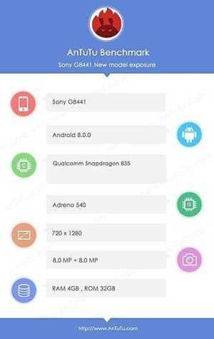 Sony Xperia Z1 spec