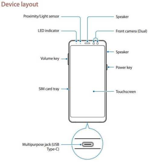 Samsung A8 2018 Edition Display