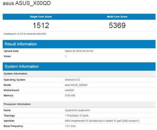 Asus X00QD Geekbench