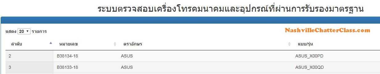Asus Zenfone Max M1 And Alleged Zenfone 5 Max Certified