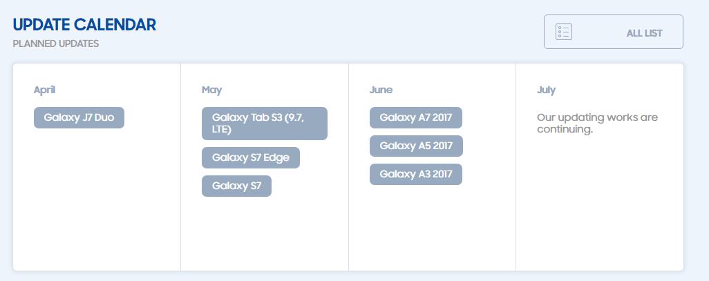 Samsung Galaxy S7, S7 Edge, Galaxy A3, A5 and A7 (2017