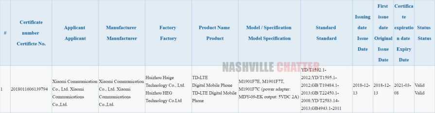Xiaomi M1901F7E
