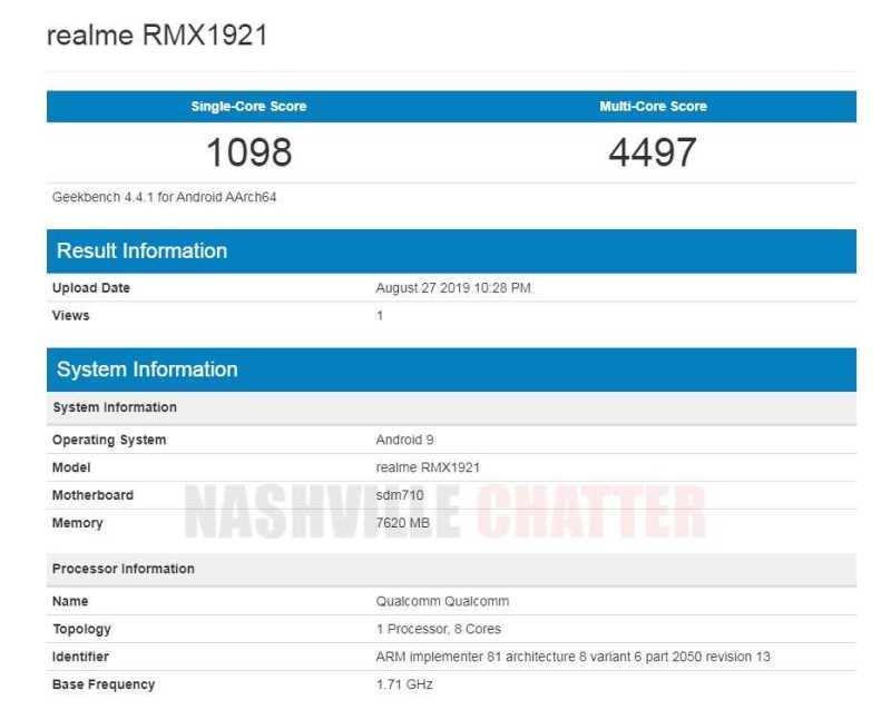 realme RMX1921