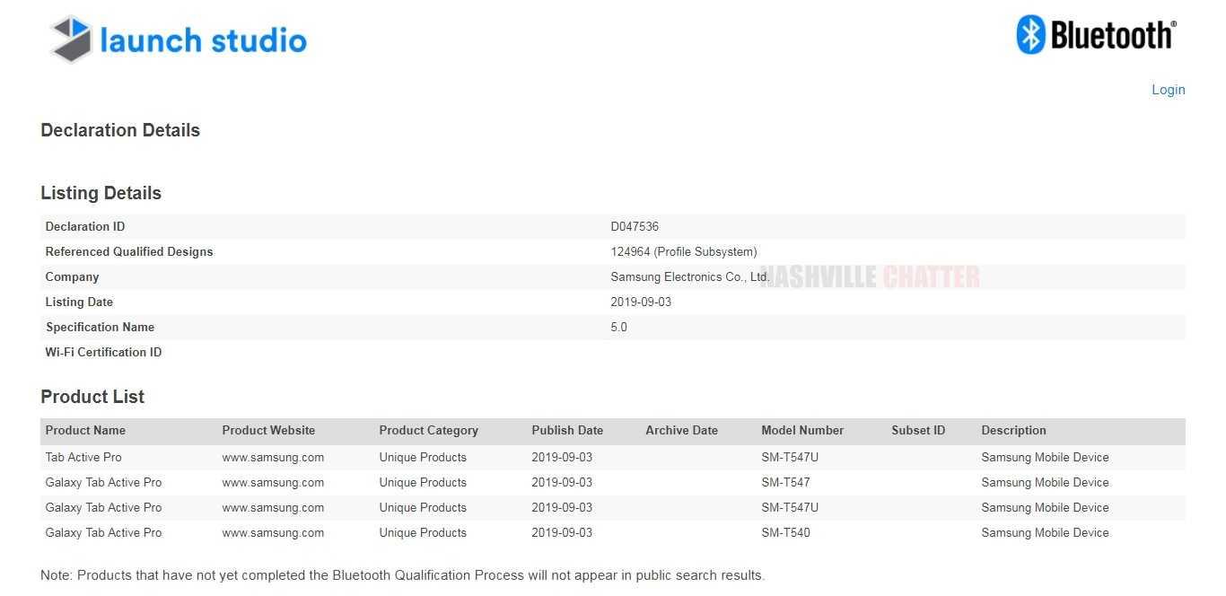 Samsung Galaxy Tab Active Pro (SM-T540/T545/T547) Moniker