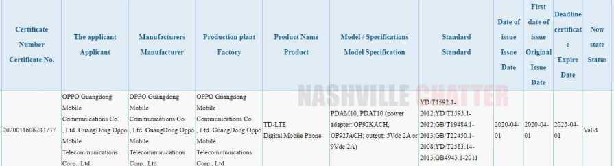 Oppo PDAM10 phone