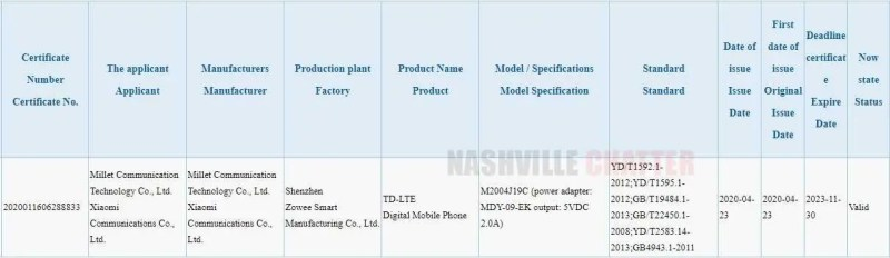 Xiaomi M2004J19C