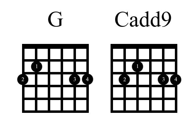 The Perpetual Beginner: boxed in by chord boxes?