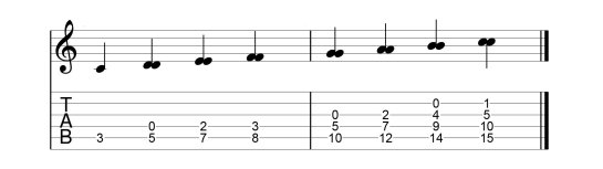 C scale with alternate fingerings