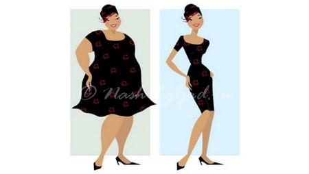 Ожирение и наследственность
