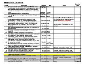 Theresas Task List 5 05 pdf 1 - Theresas-Task-List-5-05-pdf-1
