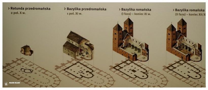 Gniezno-dawna-stolica-atrakcje-co-zobaczyć-wielkopolaska-katedra-drzwi-zwiedzanie-budowa-katedry