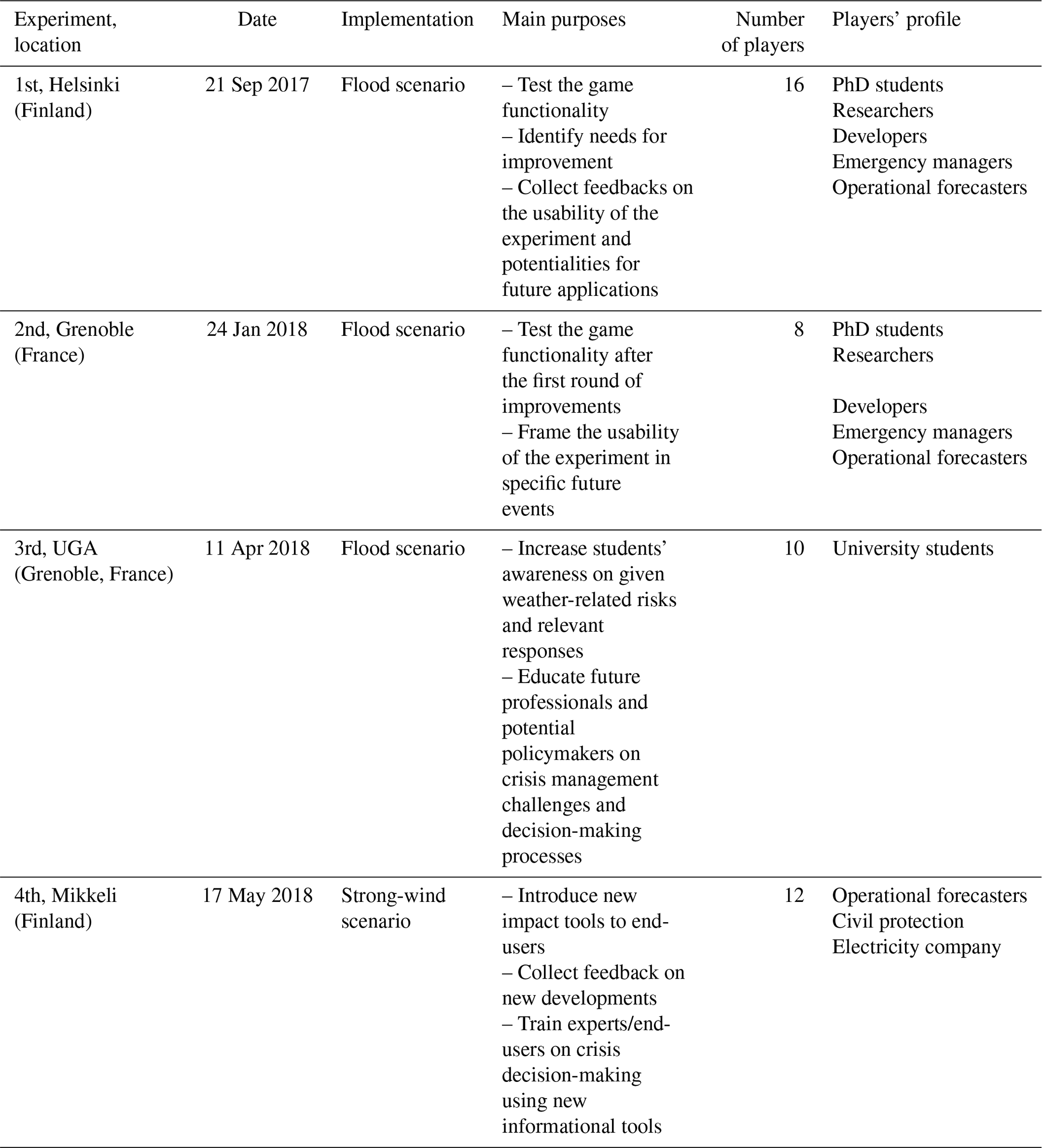 Stress Reduction Suggestions Worksheet